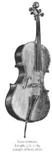 musiccello